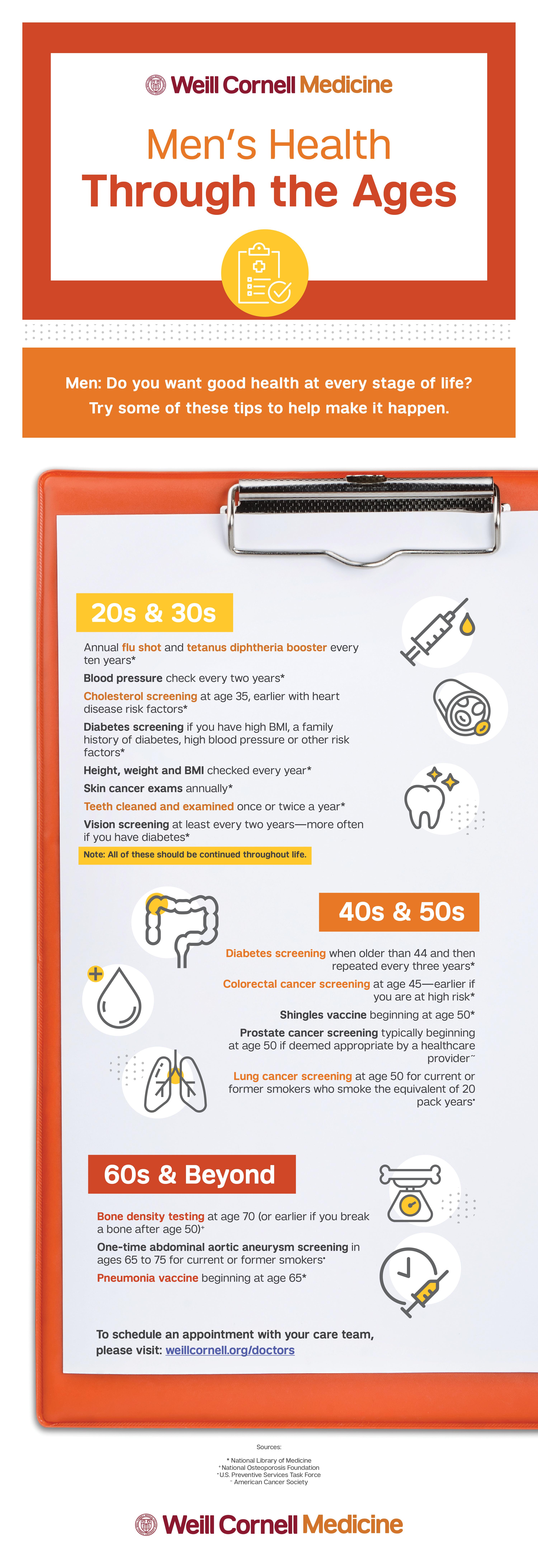 men's health inforgraphic