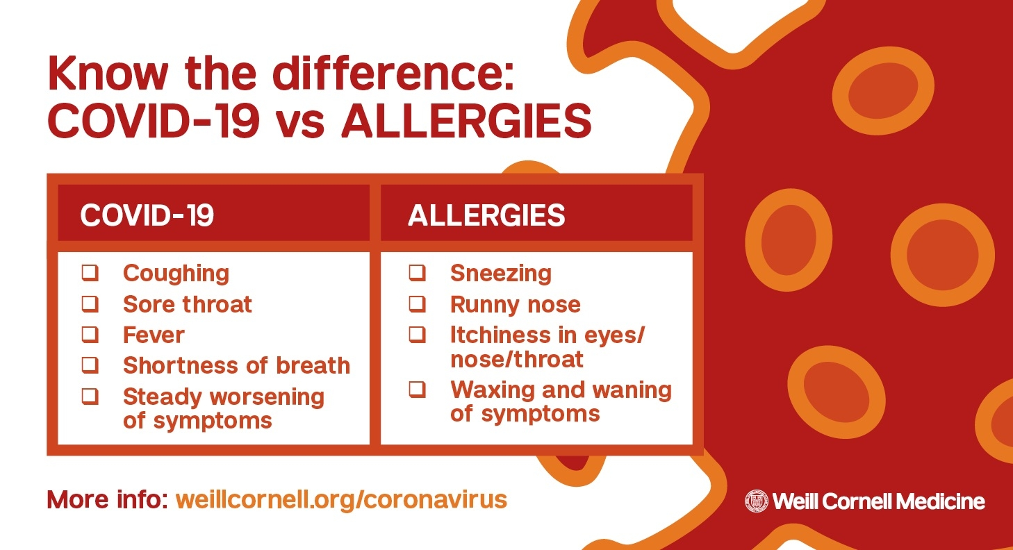 Covid 19 And Allergies Frequently Asked Questions Weill Cornell Medicine
